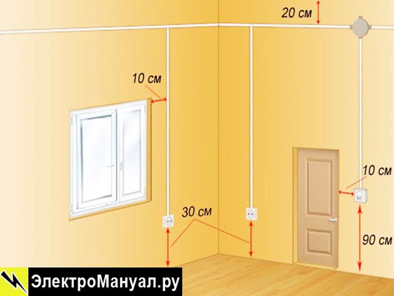 Место установки розеток в жилых комнатах