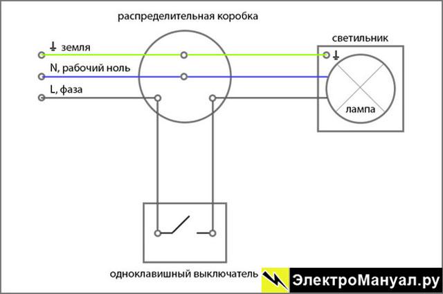 Как подключить выключатель к люстре