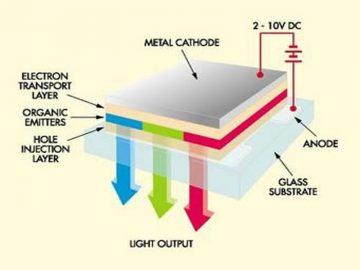SMD-светодиоды