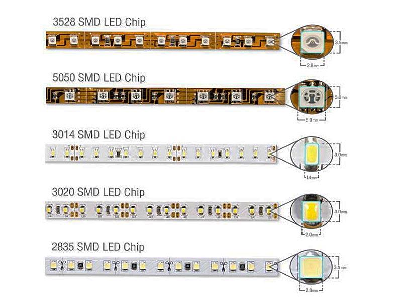 Как устроена светодиодная лента (LED)?