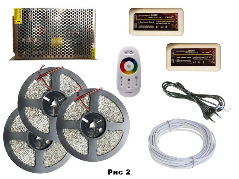 Оборудование для светодиодной подсветки
