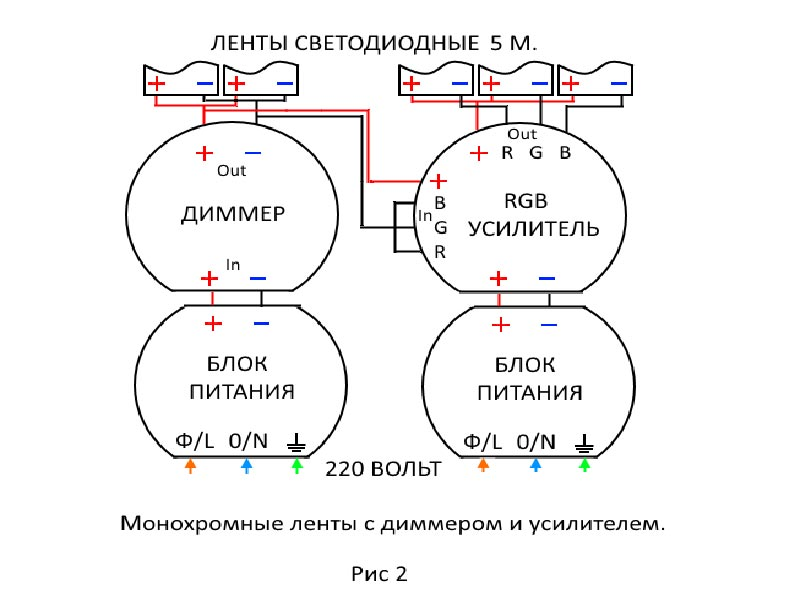 подключение диммера к светодиодной ленте