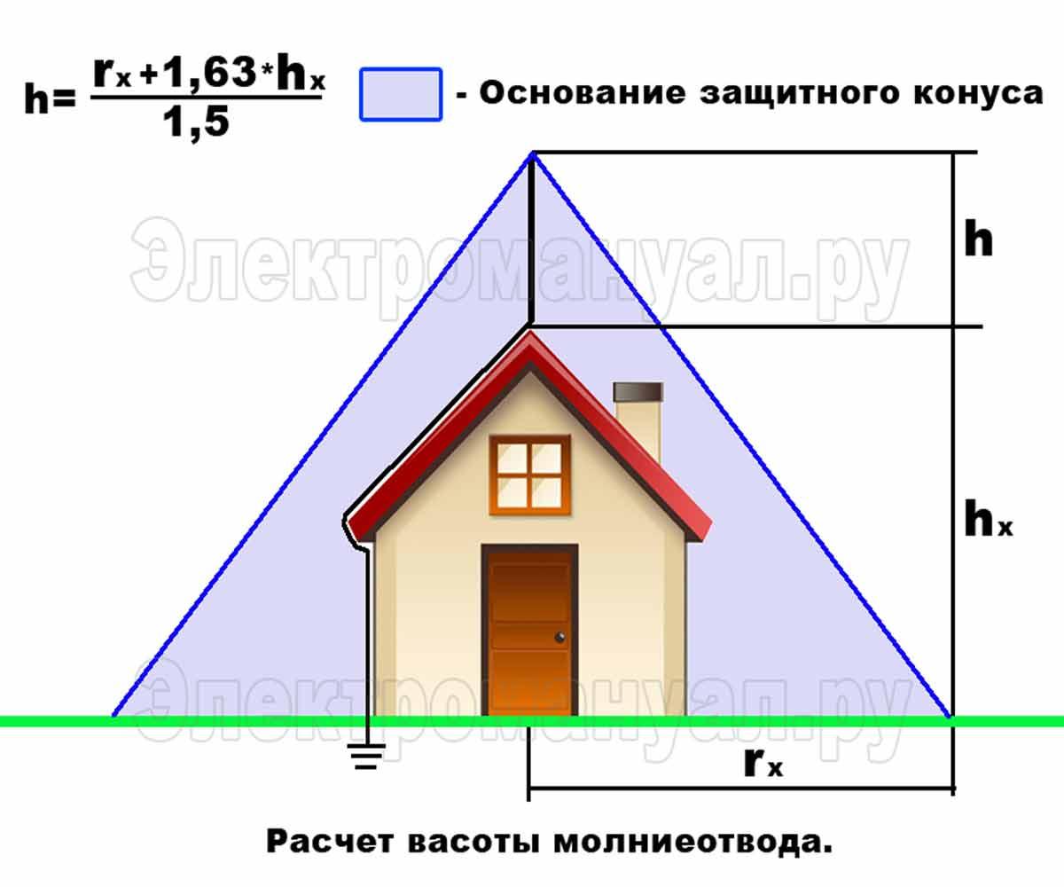Формула для расчет высоты молниеотвода.