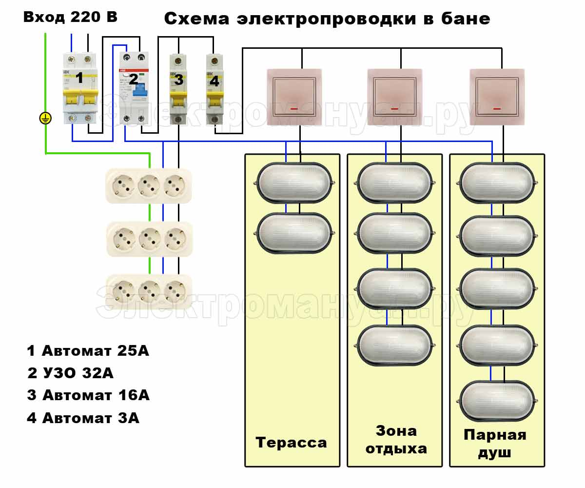 Визуальная схема проводки в бане