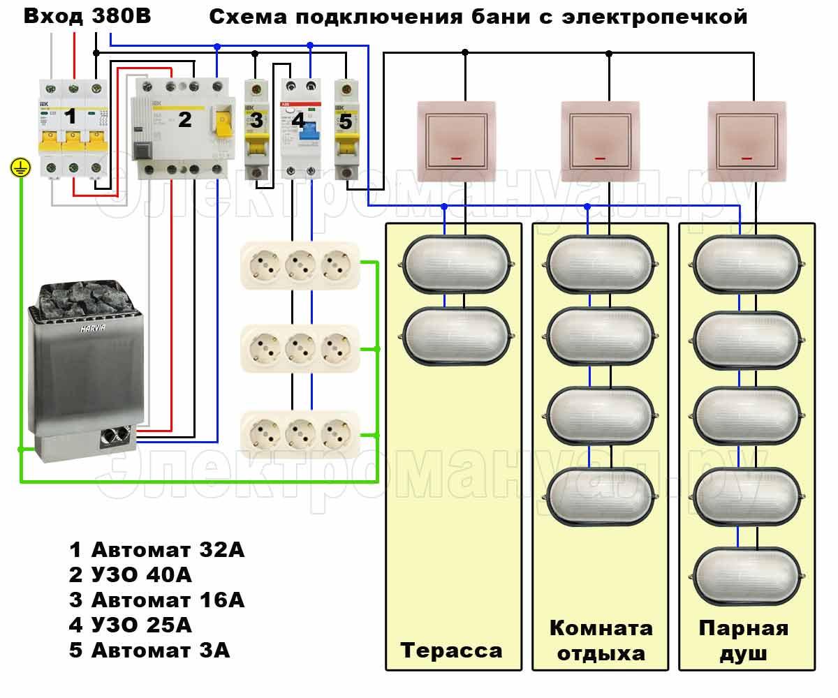 Схема электропроводки в сауне и бане 380 В.