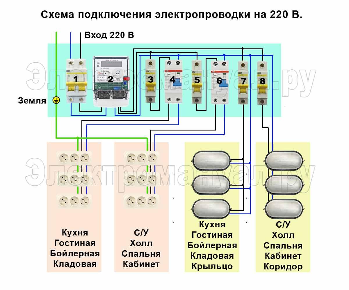 Как подключить электричество схема