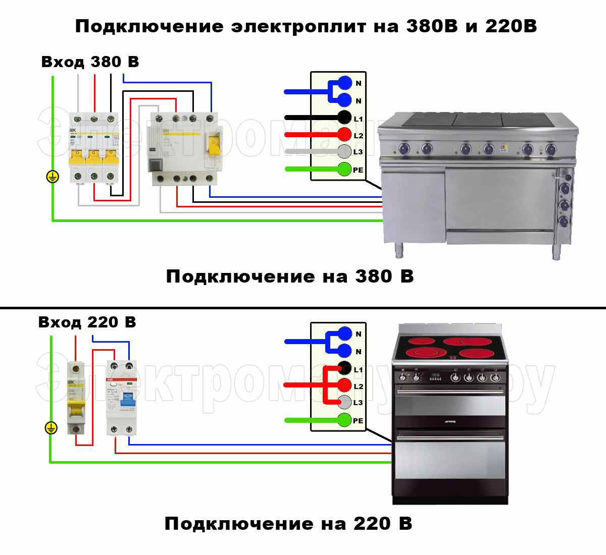 Подключение электроплиты к электросети.