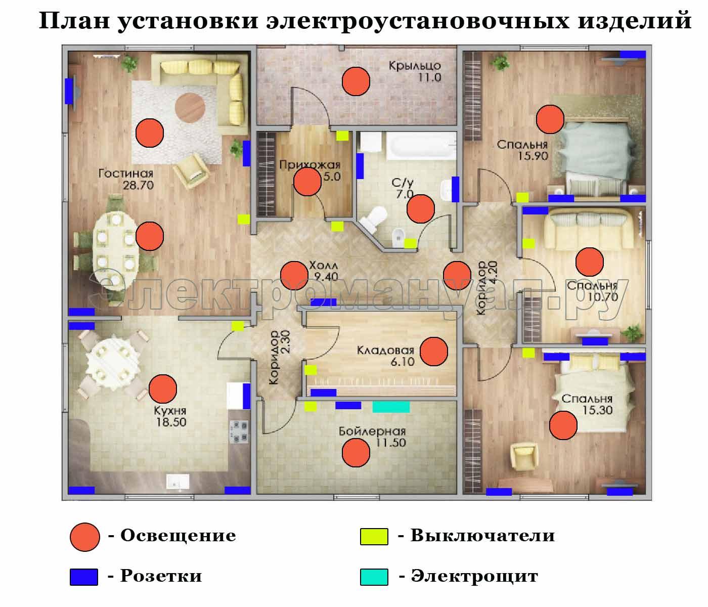 План установки розеток, выключателей.
